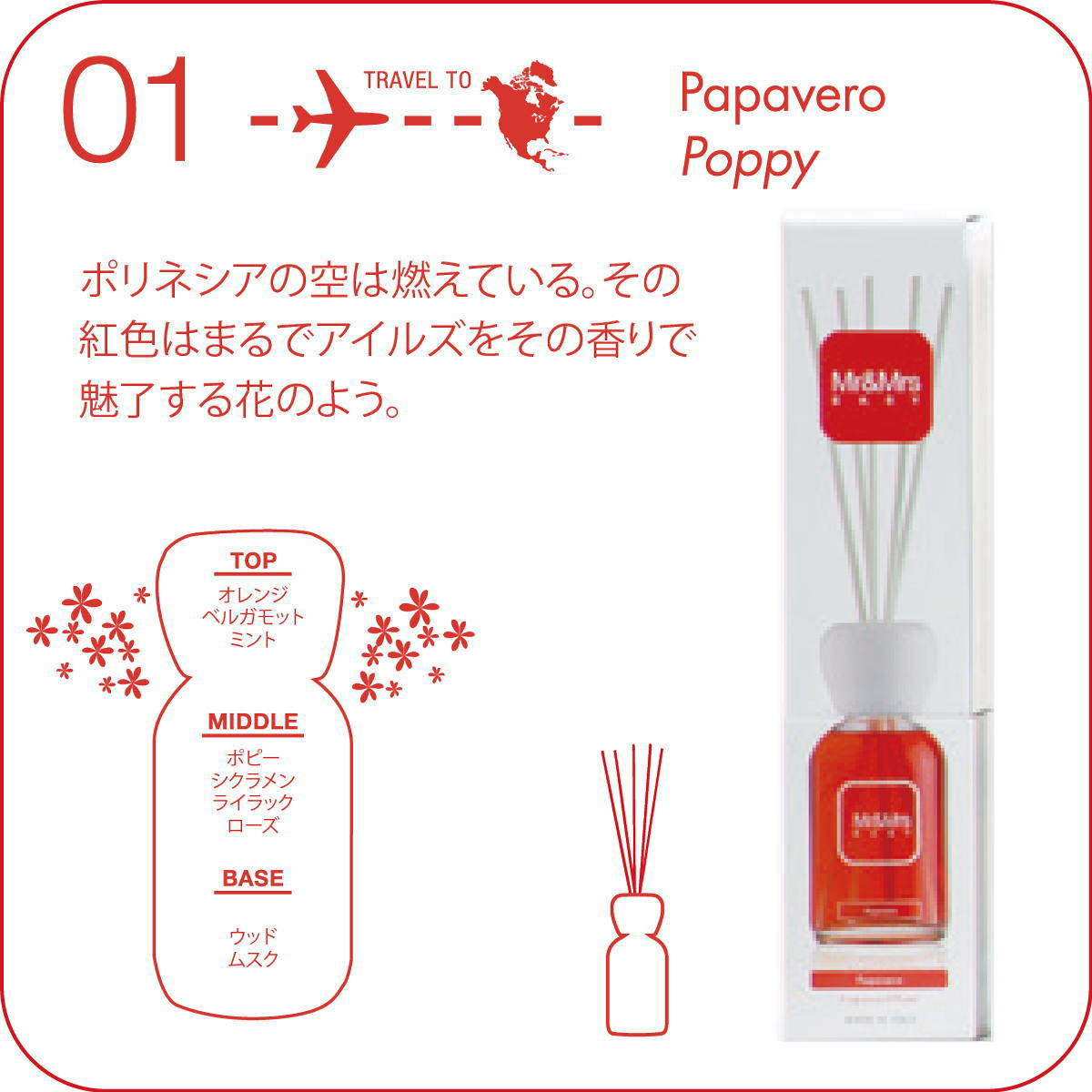EASY DIFFUSER 01 香りの説明