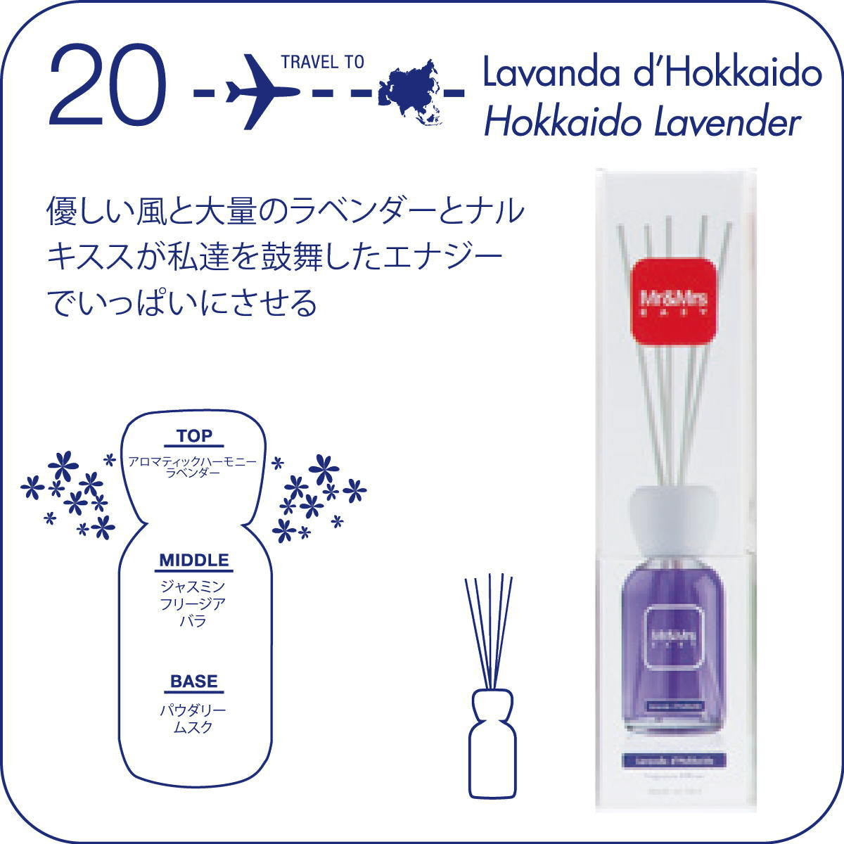 EASY DIFFUSER 20 香りの説明