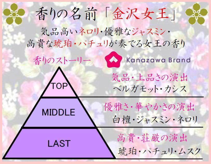 匂い袋 ぽち香送料無料-金沢女王