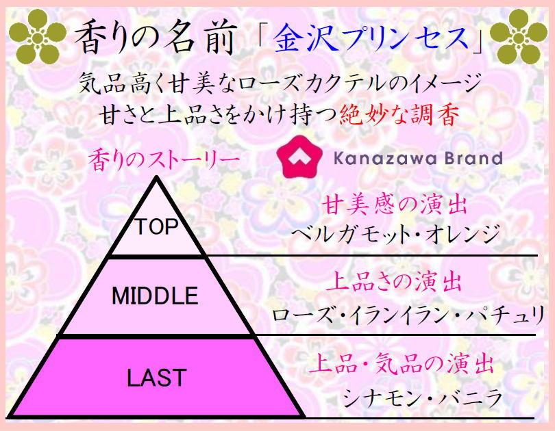 ぽち香送料無料-金沢プリンセス