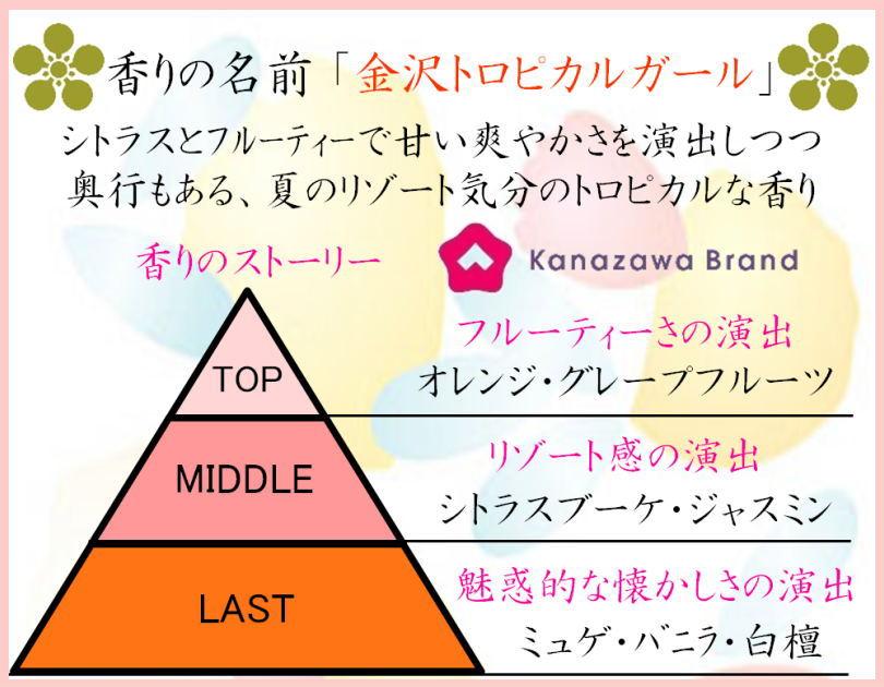 ぽち香送料無料-金沢トロピカルガール