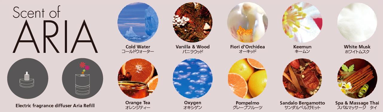 プラグインディフューザー・Millefiori・ミッレフィオーリ・ARIA-香りの種類