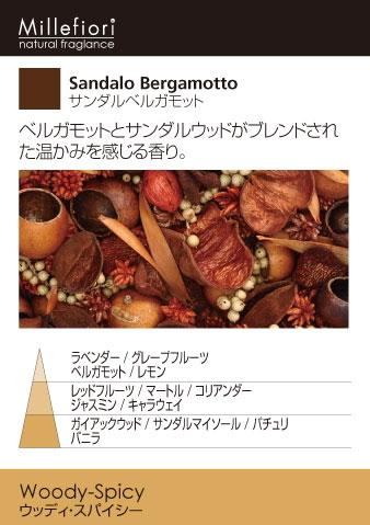 ベルガモット-プラグインディフューザー・Millefiori・ミッレフィオーリ・ARIA-