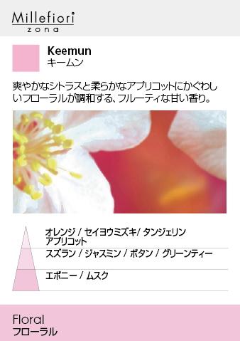 キームン-プラグインディフューザー・Millefiori・ミッレフィオーリ・ARIA-