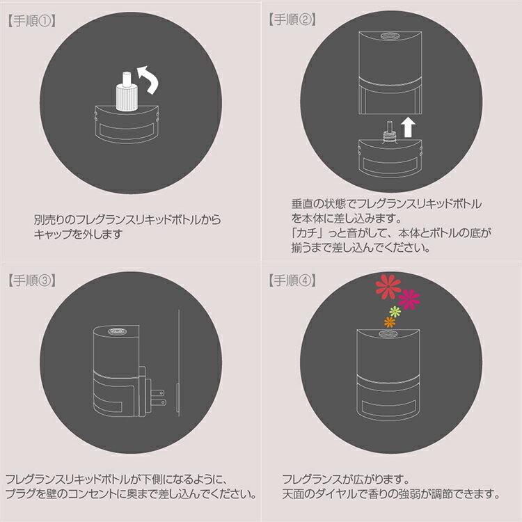プラグインディフューザー・Millefiori・ミッレフィオーリ・ARIA-使い方や焚き方説明書