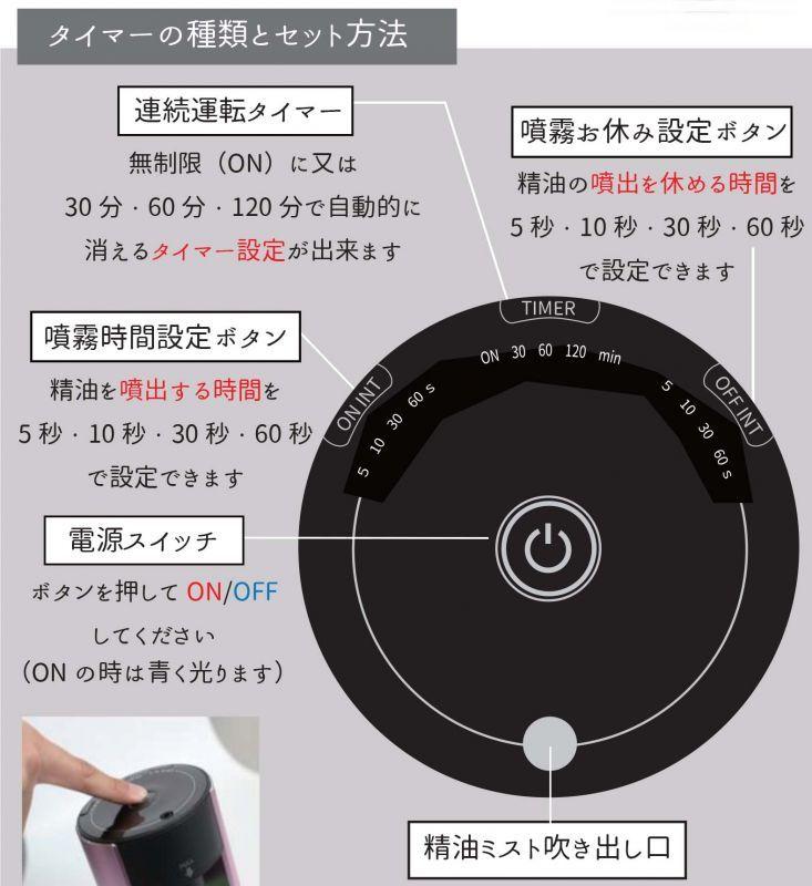 ブレッザのタイマーの種類とセット方法