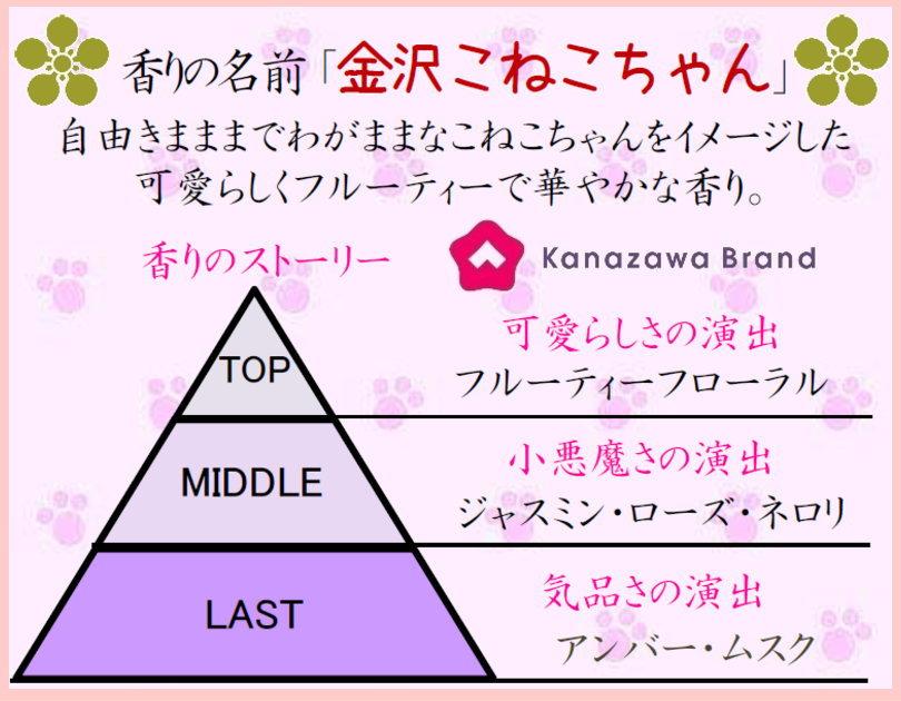 匂い袋 ぽち香送料無料-金沢こねこちゃん