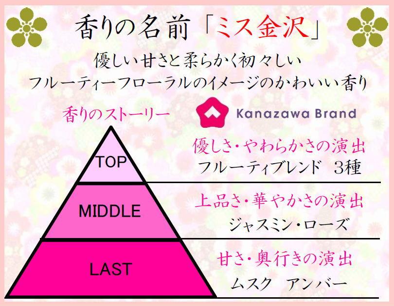 匂い袋 ぽち香送料無料-ミス金沢