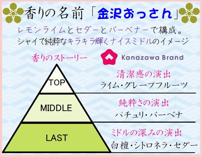 ぽち香送料無料-セレブ金沢