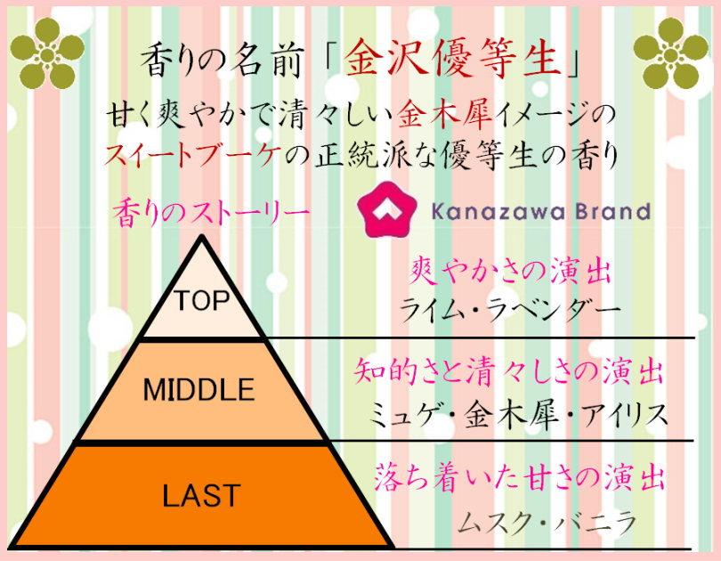 匂い袋 ぽち香送料無料-金沢優等生