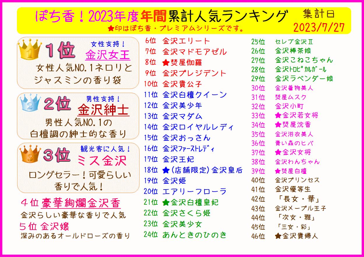 ぽち香 人気ランキング リスト