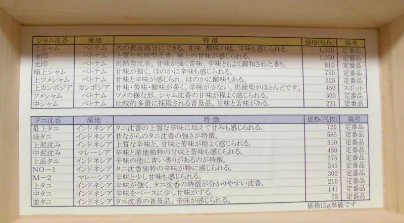 長川仁三郎商店 沈香習い 沈香刻みアソート18種類